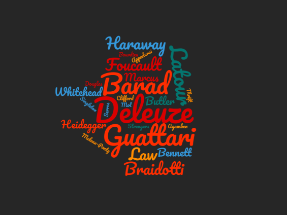 materialisms word cloud